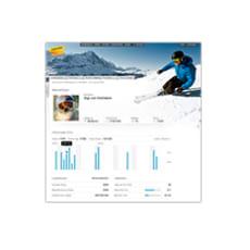 Jungfrau winnercard profile